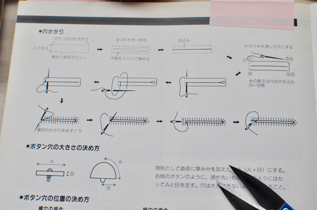 Japanese Sewing Book on Handworked Buttonhole